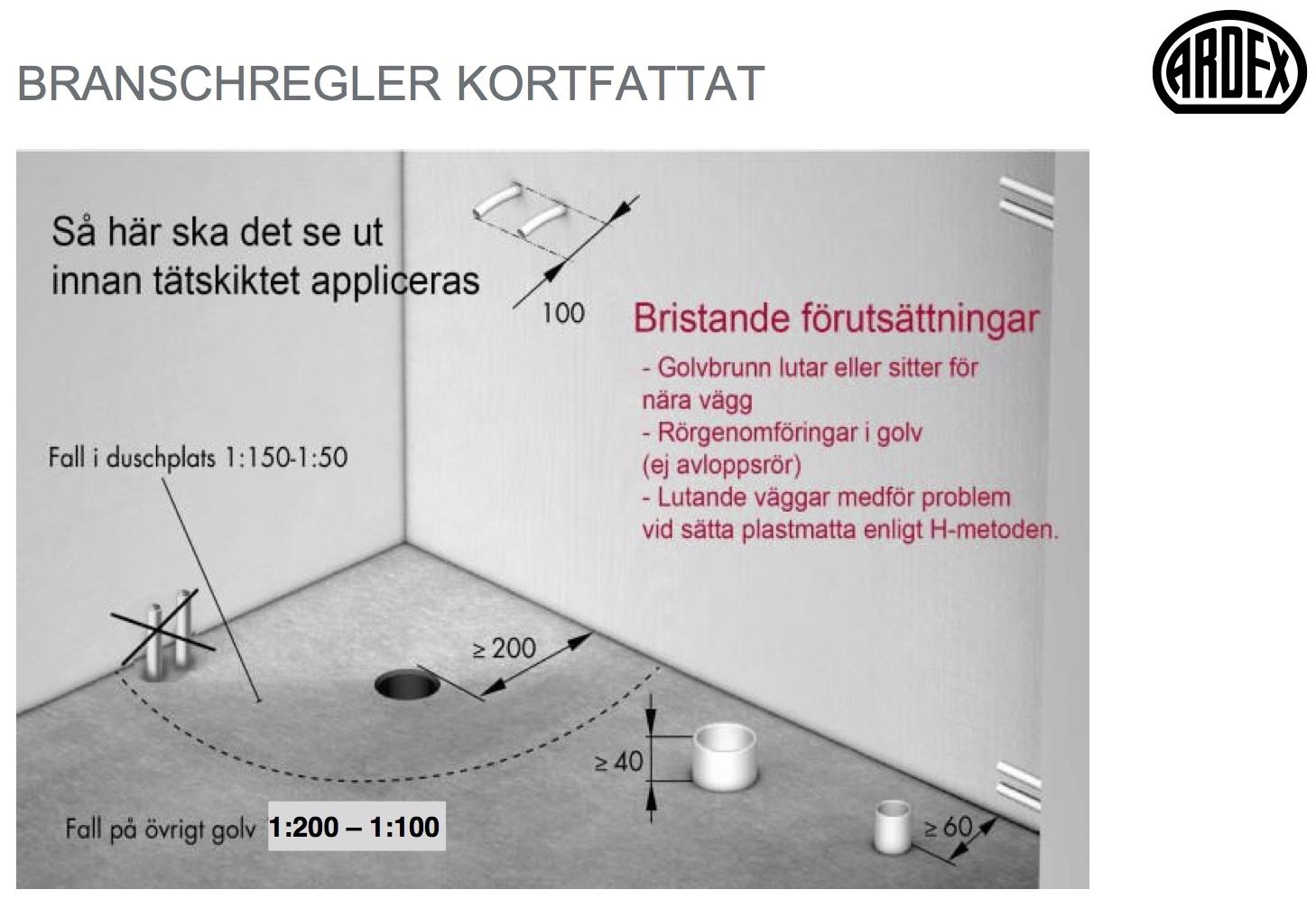 Inredning tätskikt våtrum : Badrum | CC Bostad AB